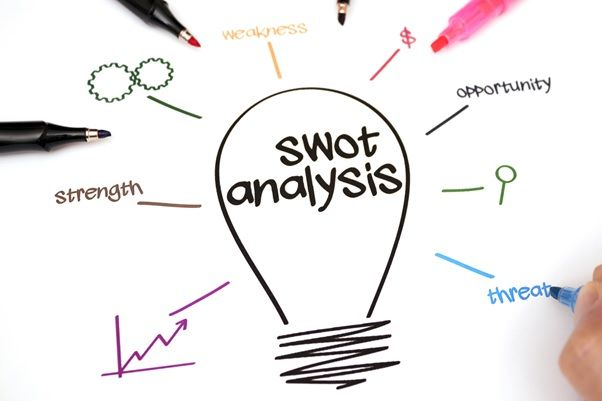Ma trận SWOT là gì? Khái niệm ma trận SWOT